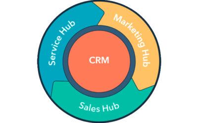 Mikä on CRM-järjestelmä ja mitä hyötyä siitä on?